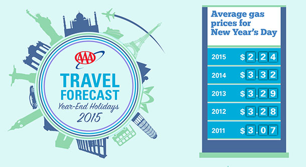 2015-AAA-Year-End-Holiday-Travel-Forecast.jpg